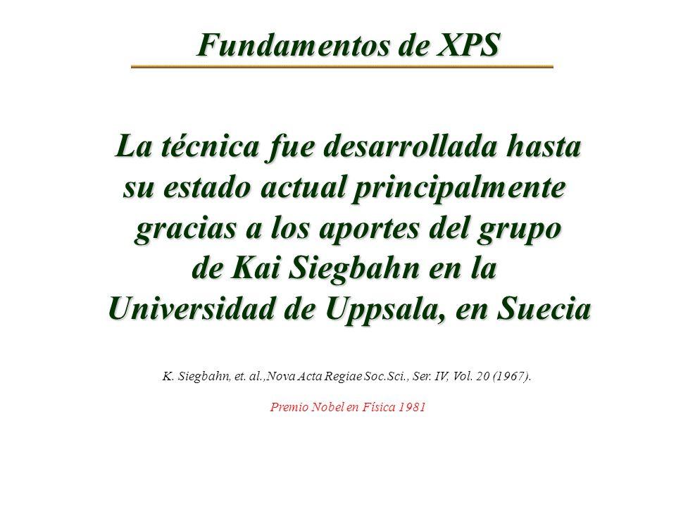 Fundamentos de XPS La técnica fue desarrollada hasta su estado actual principalmente gracias a los aportes del grupo de Kai Siegbahn en la Universidad