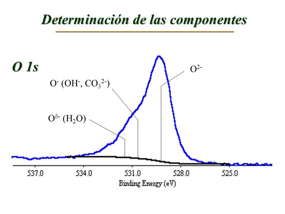 O 2- O - (OH -, CO 3 2- ) O - (H 2 O) O 1s Determinación de las componentes