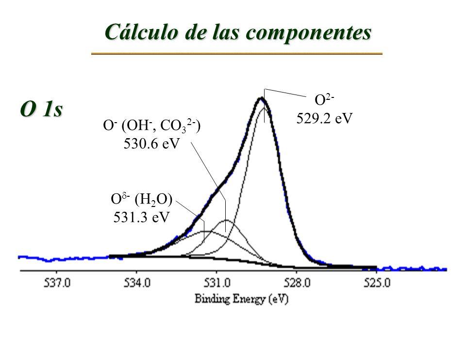 O 2- 529.2 eV O - (OH -, CO 3 2- ) 530.6 eV O - (H 2 O) 531.3 eV Cálculo de las componentes O 1s