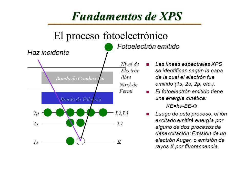 n Las líneas espectrales XPS se identifican según la capa de la cual el electrón fue emitido (1s, 2s, 2p, etc.). n El fotoelectrón emitido tiene una e