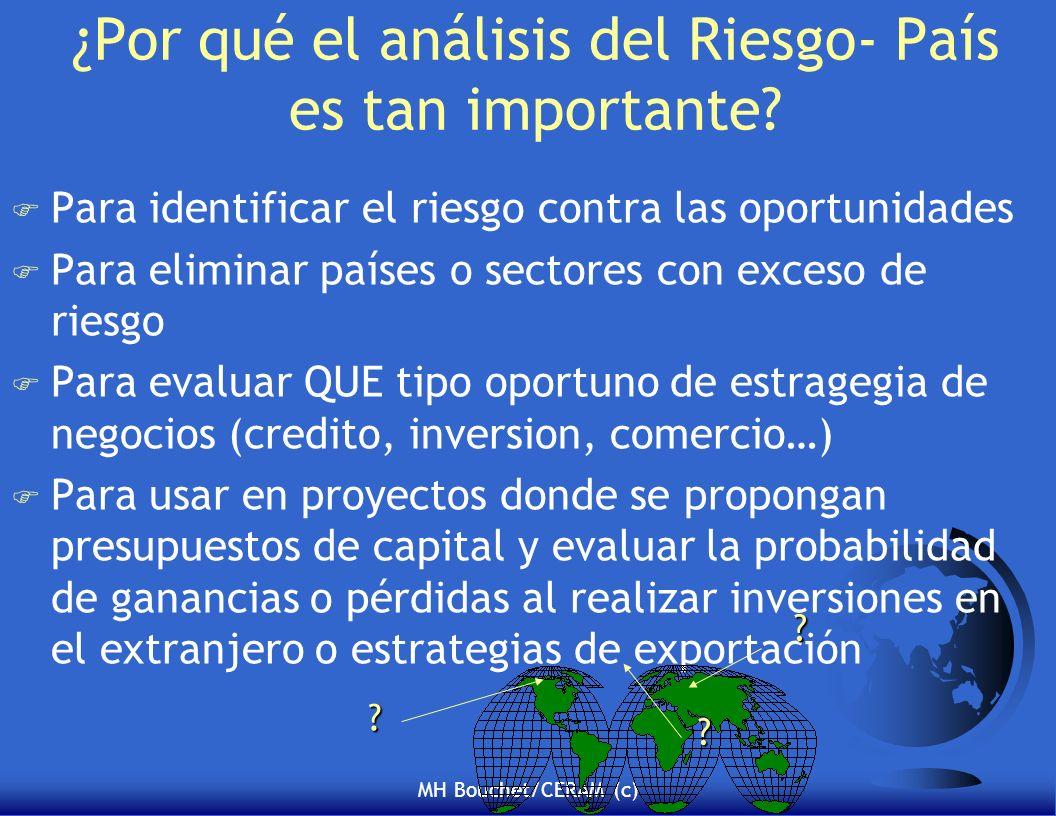 MH Bouchet/CERAM (c) ¿Por qué el análisis del Riesgo- País es tan importante? F Para identificar el riesgo contra las oportunidades F Para eliminar pa
