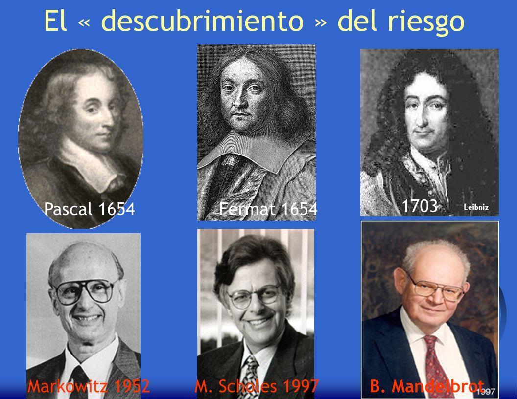 MH Bouchet/CERAM (c) El « descubrimiento » del riesgo Pascal 1654Fermat 1654 Markowitz 1952M. Scholes 1997B. Mandelbrot 1703
