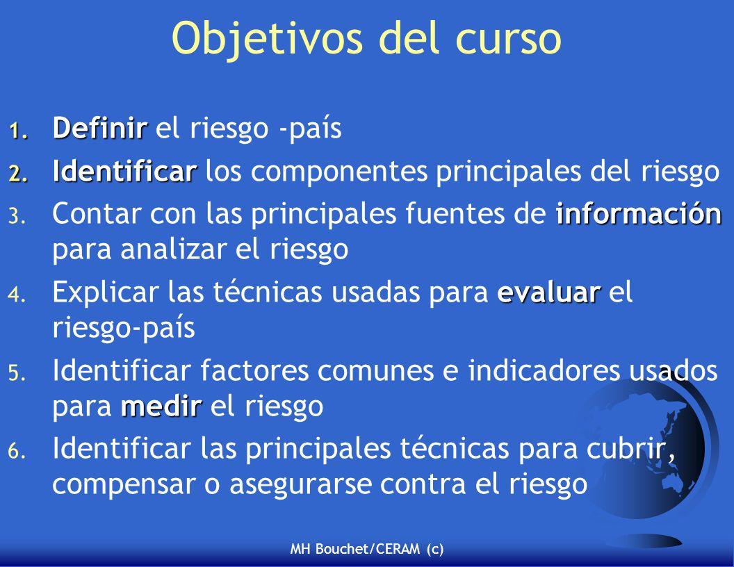 MH Bouchet/CERAM (c) Objetivos del curso 1. Definir 1. Definir el riesgo -país 2. Identificar 2. Identificar los componentes principales del riesgo in