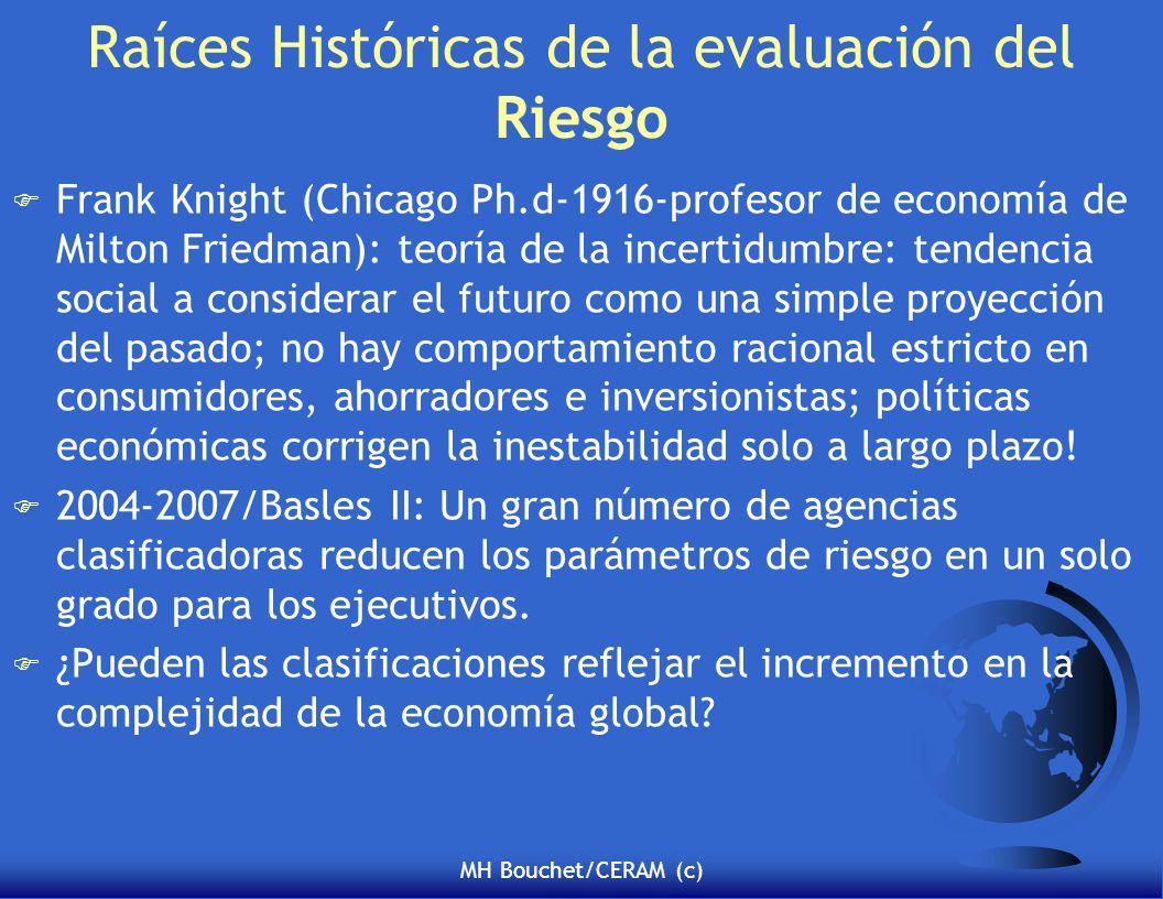 MH Bouchet/CERAM (c) Raíces Históricas de la evaluación del Riesgo F Frank Knight (Chicago Ph.d-1916-profesor de economía de Milton Friedman): teoría de la incertidumbre: tendencia social a considerar el futuro como una simple proyección del pasado; no hay comportamiento racional estricto en consumidores, ahorradores e inversionistas; políticas económicas corrigen la inestabilidad solo a largo plazo.