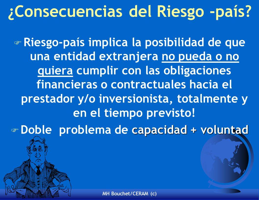 MH Bouchet/CERAM (c) ¿Consecuencias del Riesgo -país.