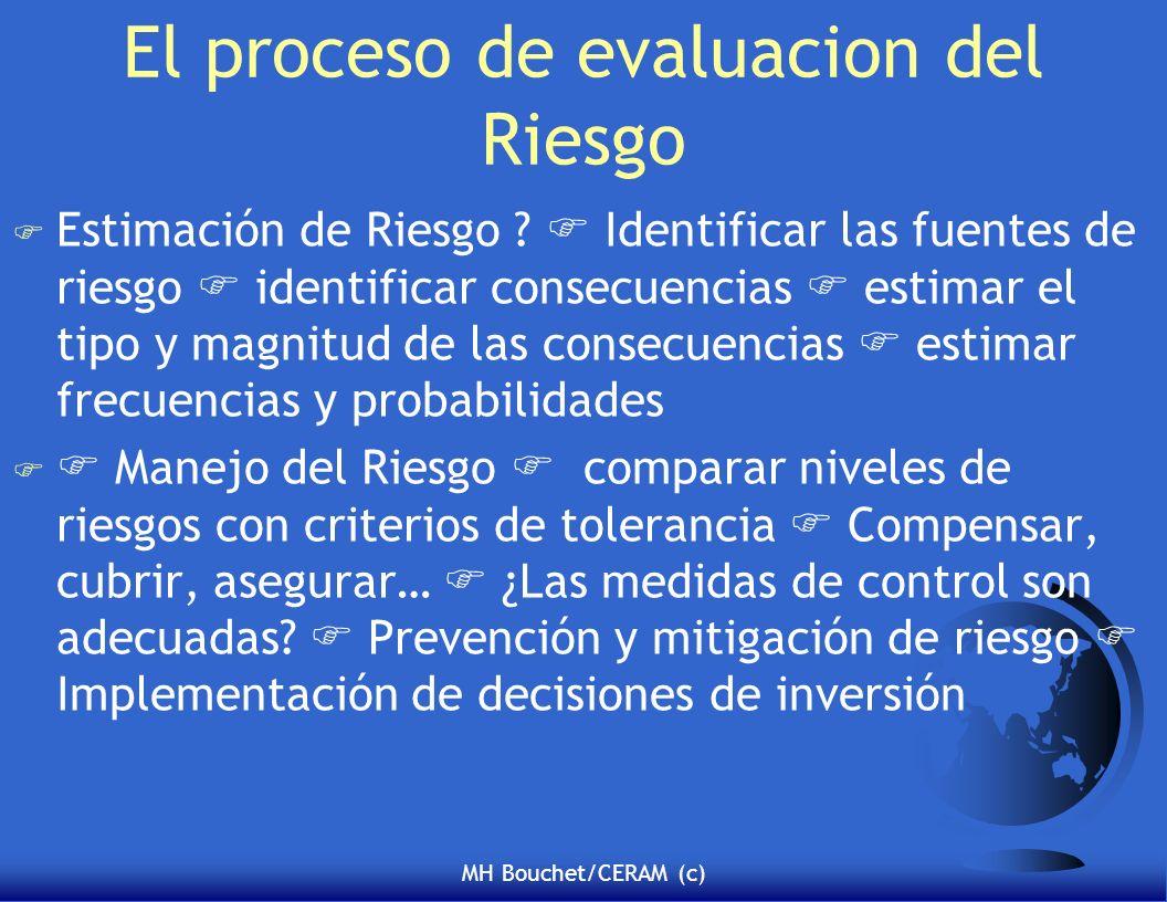 MH Bouchet/CERAM (c) El proceso de evaluacion del Riesgo F Estimación de Riesgo ? Identificar las fuentes de riesgo identificar consecuencias estimar