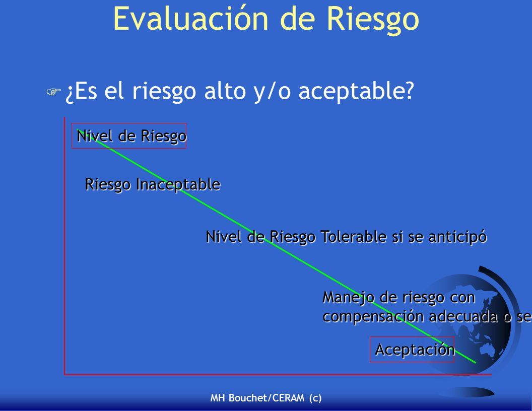 MH Bouchet/CERAM (c) Evaluación de Riesgo F ¿Es el riesgo alto y/o aceptable? Nivel de Riesgo Aceptación Riesgo Inaceptable Nivel de Riesgo Tolerable