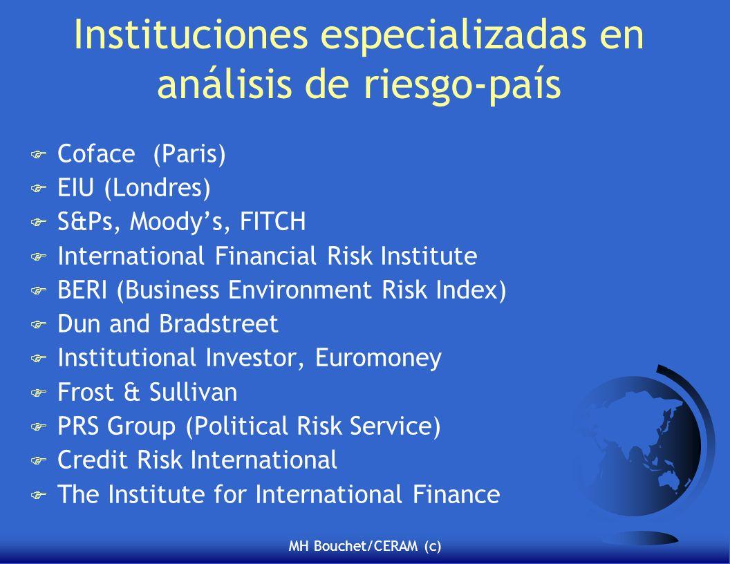 MH Bouchet/CERAM (c) Instituciones especializadas en análisis de riesgo-país F Coface (Paris) F EIU (Londres) F S&Ps, Moodys, FITCH F International Fi