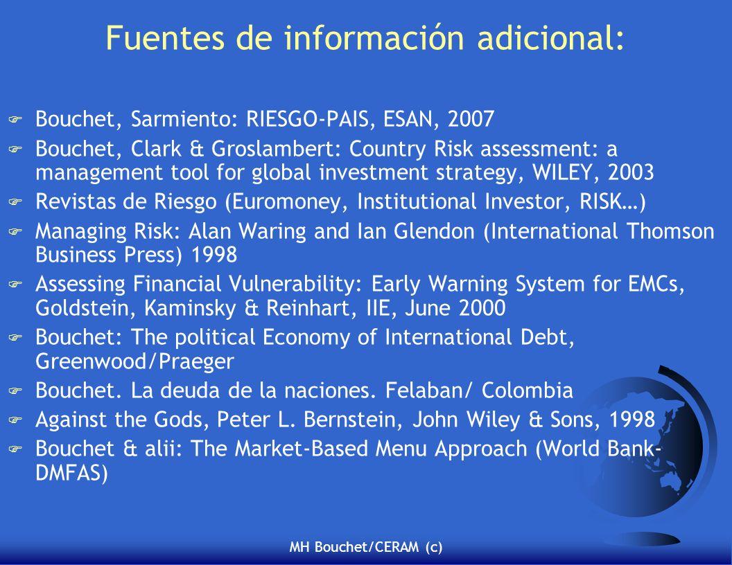 MH Bouchet/CERAM (c) Fuentes de información adicional: F Bouchet, Sarmiento: RIESGO-PAIS, ESAN, 2007 F Bouchet, Clark & Groslambert: Country Risk asse
