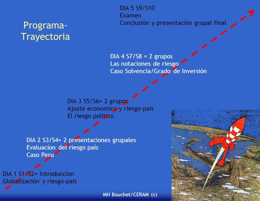 MH Bouchet/CERAM (c) Programa- Trayectoria DIA 1 S1/S2= Introduccion Globalización y riesgo-pais DIA 2 S3/S4= 2 presentaciones grupales Evaluacíon del riesgo país Caso Peru DIA 3 S5/S6= 2 grupos Ajuste economico y riesgo-pais El riesgo politico DIA 4 S7/S8 = 2 grupos Las notaciones de riesgo Caso Solvencia/Grado de Inversión DIA 5 S9/S10 Examen Conclusión y presentación grupal final