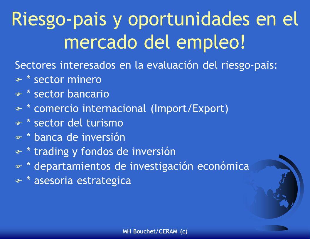 MH Bouchet/CERAM (c) Riesgo-pais y oportunidades en el mercado del empleo! Sectores interesados en la evaluación del riesgo-pais: F * sector minero F