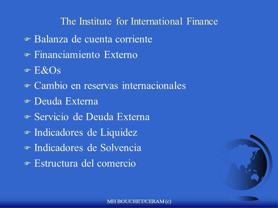 MH BOUCHET/CERAM (c) The Institute for International Finance F Crecimiento del PIB Real % F Cambia de demanda doméstica % F Cambio en X % F Cambio en