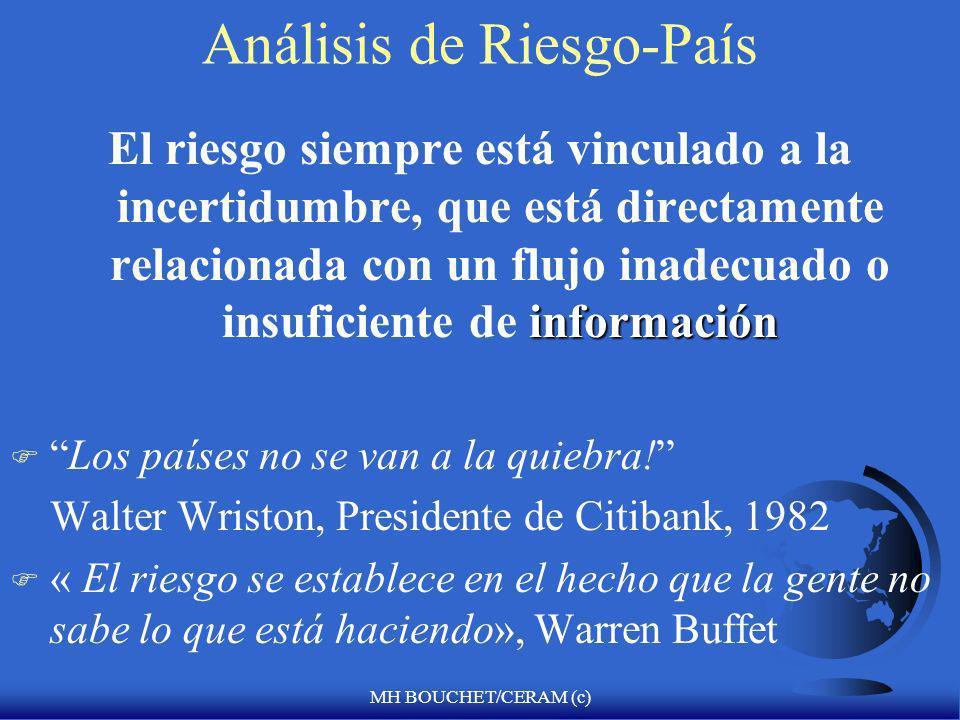 MH BOUCHET/CERAM (c) Fuentes privadas de Informacion RIESGO-PAIS IFI, Coface, MOODYs… ESAN- Julio de 2007