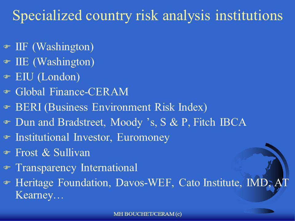 MH BOUCHET/CERAM (c) Fuentes de información global macroeconomica y financiera Fuentes Official 1.