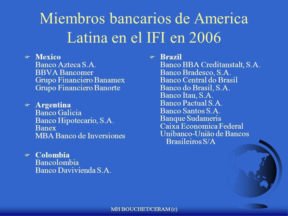 MH BOUCHET/CERAM (c) Miembros bancarios de America Latina en el IFI en 2006 F Mexico Banco Azteca S.A.