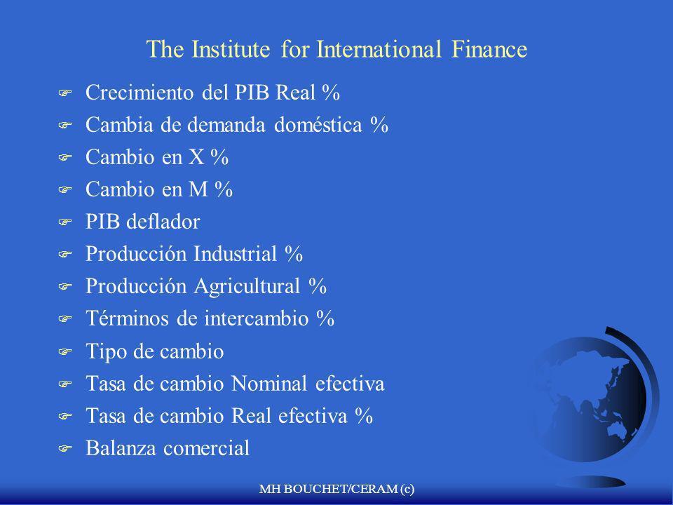 MH BOUCHET/CERAM (c) Miembros bancarios de America Latina en el IFI en 2006 F Mexico Banco Azteca S.A. BBVA Bancomer Grupo Financiero Banamex Grupo Fi