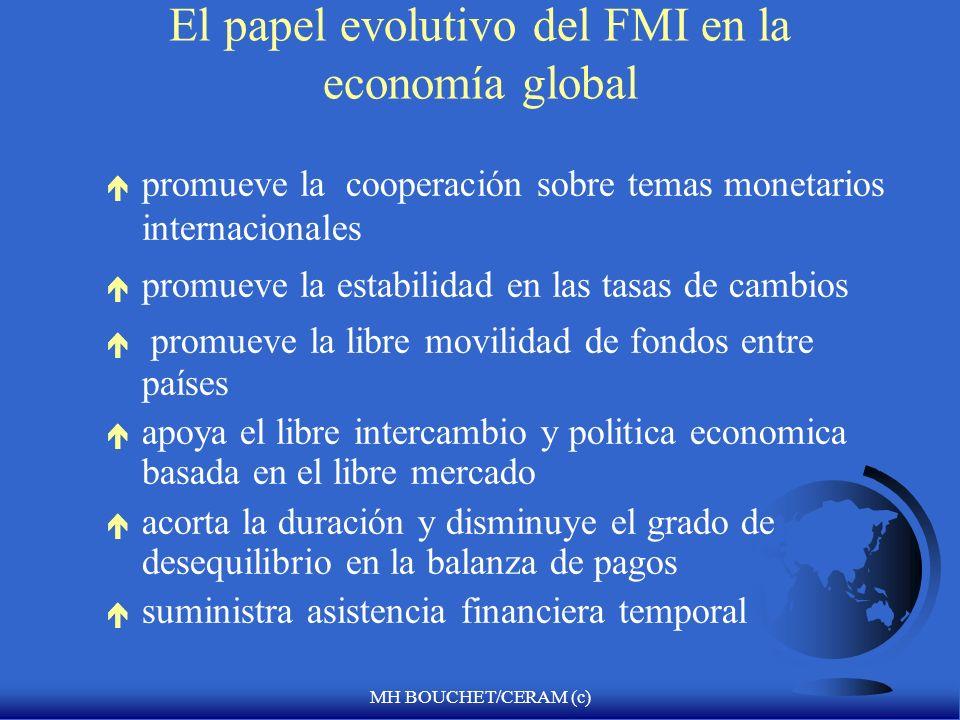 MH BOUCHET/CERAM (c) FMI = una institución cooperativa financiera F Vigilancia de las políticas económicas F Financiamiento temporal de la balanza de