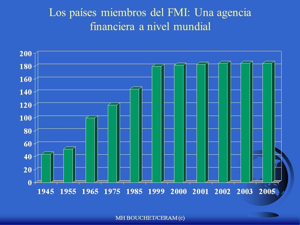 MH BOUCHET/CERAM (c) ¿Como funciona el Fondo? F El FMI es una unión internacional de crédito establecida en la conferencia de Bretton Woods en Julio d