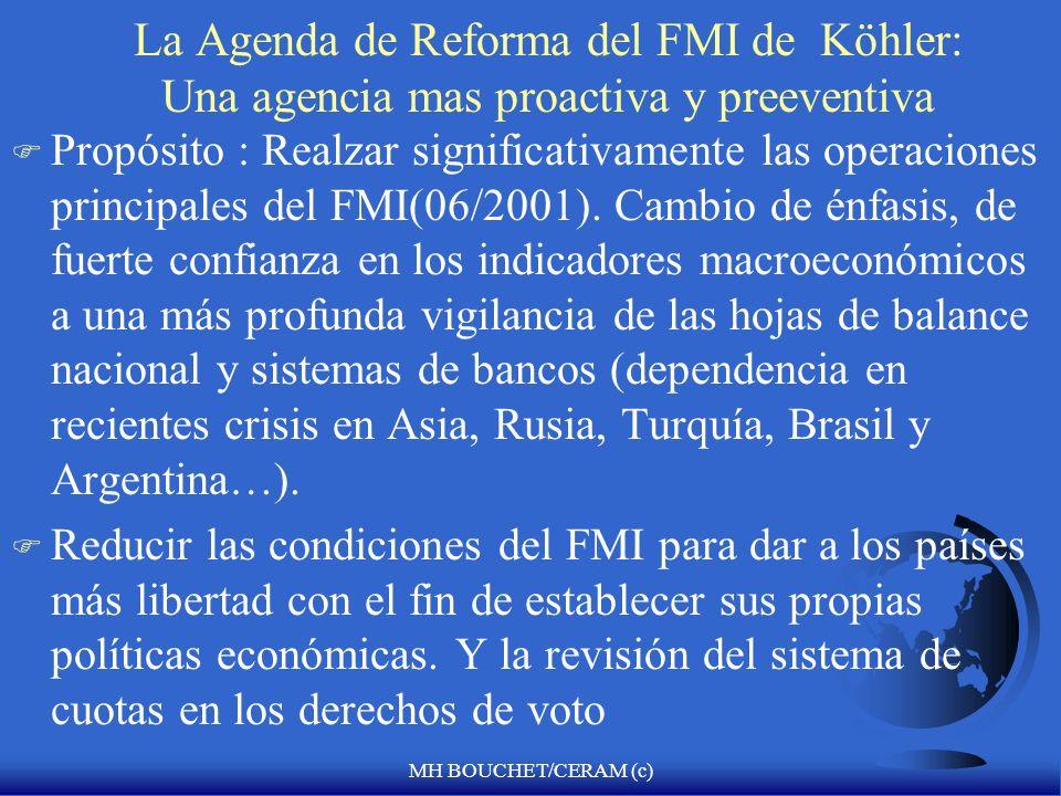 MH BOUCHET/CERAM (c) Estructura Institucional del FMI F Los Artículos del Acuerdos proveen: F * Una Junta de Gobernadores (184) F * Una Junta Ejecutiv