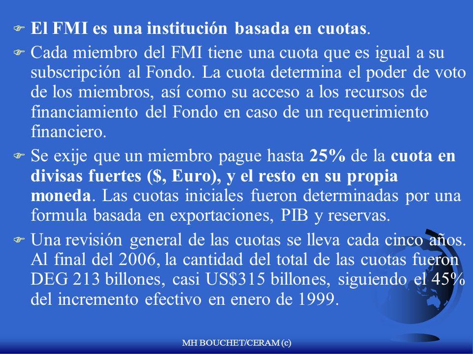 MH BOUCHET/CERAM (c) Los tipos de interés del DEG F La tasa de cargo del DEG (ej. costo por usar los recursos financieros del FMI) y el índice de remu