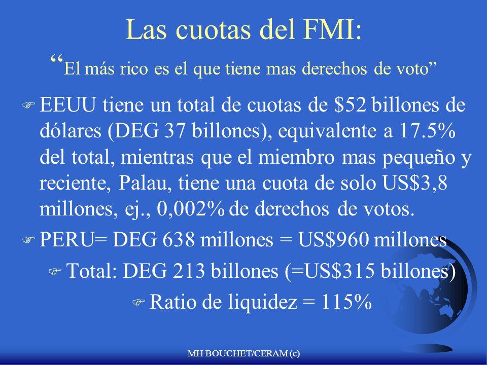 MH BOUCHET/CERAM (c) F El FMI es una institución basada en cuotas. F Cada miembro del FMI tiene una cuota que es igual a su subscripción al Fondo. La
