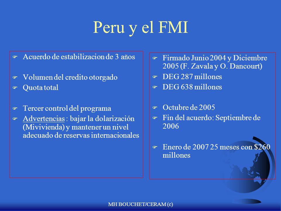 MH BOUCHET/CERAM (c) El FMI : una unión de crédito internacional FRANCIA FMI PERU US$310 billones + Oro Cuota= DEG 10.8 billones Compras de US$ Soles