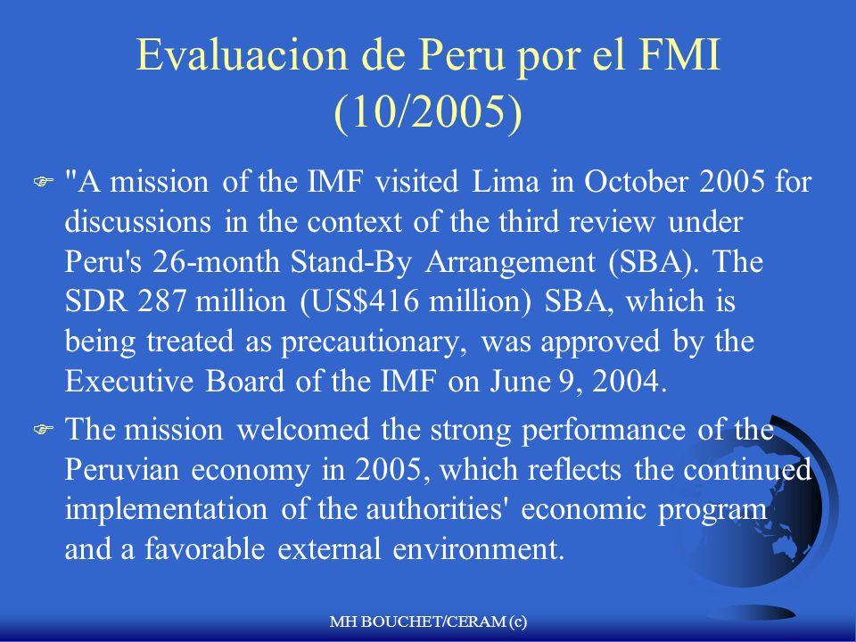 MH BOUCHET/CERAM (c) Evaluacion de Peru por el FMI: F 11/2003 Letter of Intent/Carta de Intencion F Executive Summary of IMF mission (second review un