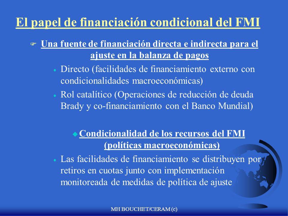 MH BOUCHET/CERAM (c) FMI- Evaluación del Peru: otro « voto de confianza »! 05/2007 – Acuerdo de confirmación $260 millones de 01/2007 de 25 meses « Pe