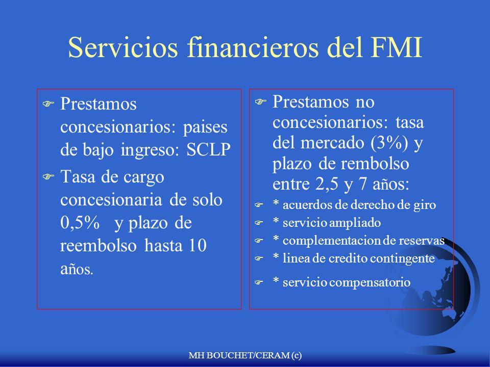 MH BOUCHET/CERAM (c) Procedimientos de préstamo del FMI F El uso de los recursos del Fondo que aumentan la propiedad de la moneda de un país miembro d