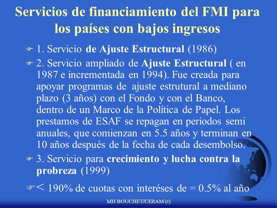 MH BOUCHET/CERAM (c) Servicios financieros del FMI F Prestamos concesionarios: paises de bajo ingreso: SCLP F Tasa de cargo concesionaria de solo 0,5%