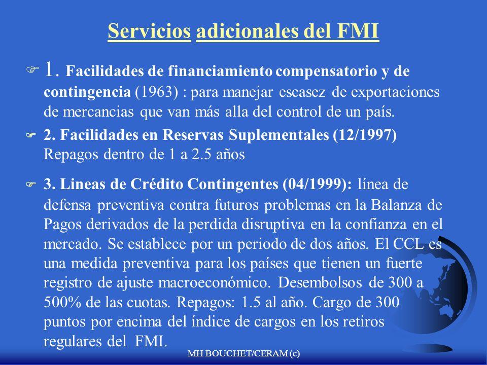 MH BOUCHET/CERAM (c) Servicios de financiamiento del FMI para los países con bajos ingresos F 1. Servicio de Ajuste Estructural (1986) F 2. Servicio a