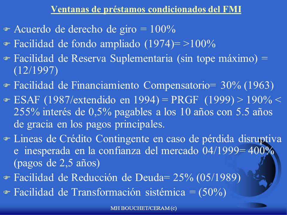 MH BOUCHET/CERAM (c) Facilidades Regulares del FMI F 1. Posición en las cuotas de las reservas: es igual a la cuota de un miembro y puede ser retirada