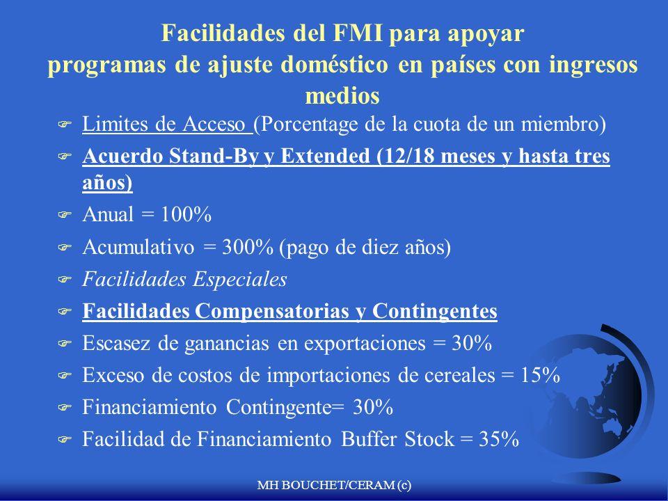 MH BOUCHET/CERAM (c) Financiamiento del FMI para los países con bajos ingresos –Facilidades de ajuste estructural (establecidó en 1986). –Facilidades