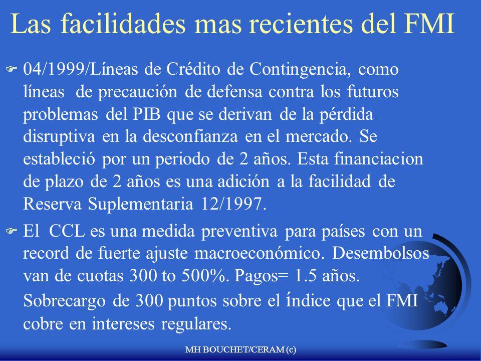 MH BOUCHET/CERAM (c) Facilidades del FMI para apoyar programas de ajuste doméstico en países con ingresos medios F Limites de Acceso (Porcentage de la