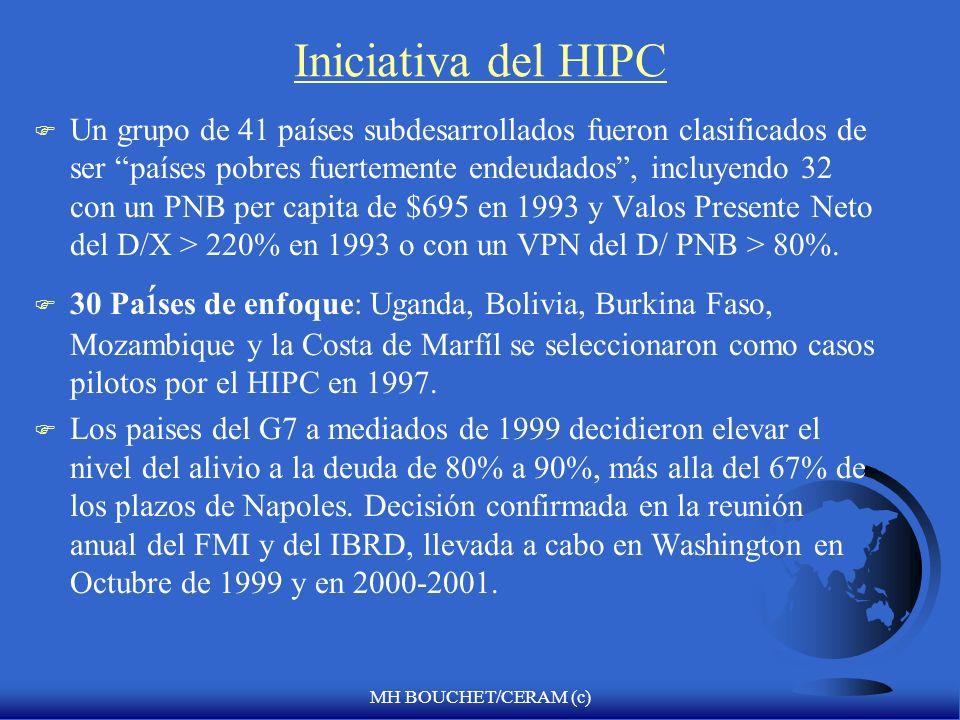 MH BOUCHET/CERAM (c) Iniciativa del HIPC F Participación del Fondo en la facilidad de la reducción de la deuda F El Fondo participará en el HIPC por m