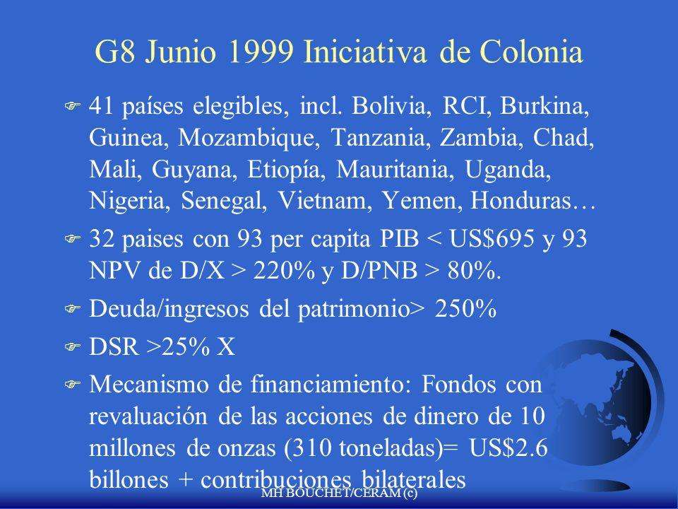 MH BOUCHET/CERAM (c) G8 Iniciativas de la Reducción de la Deuda