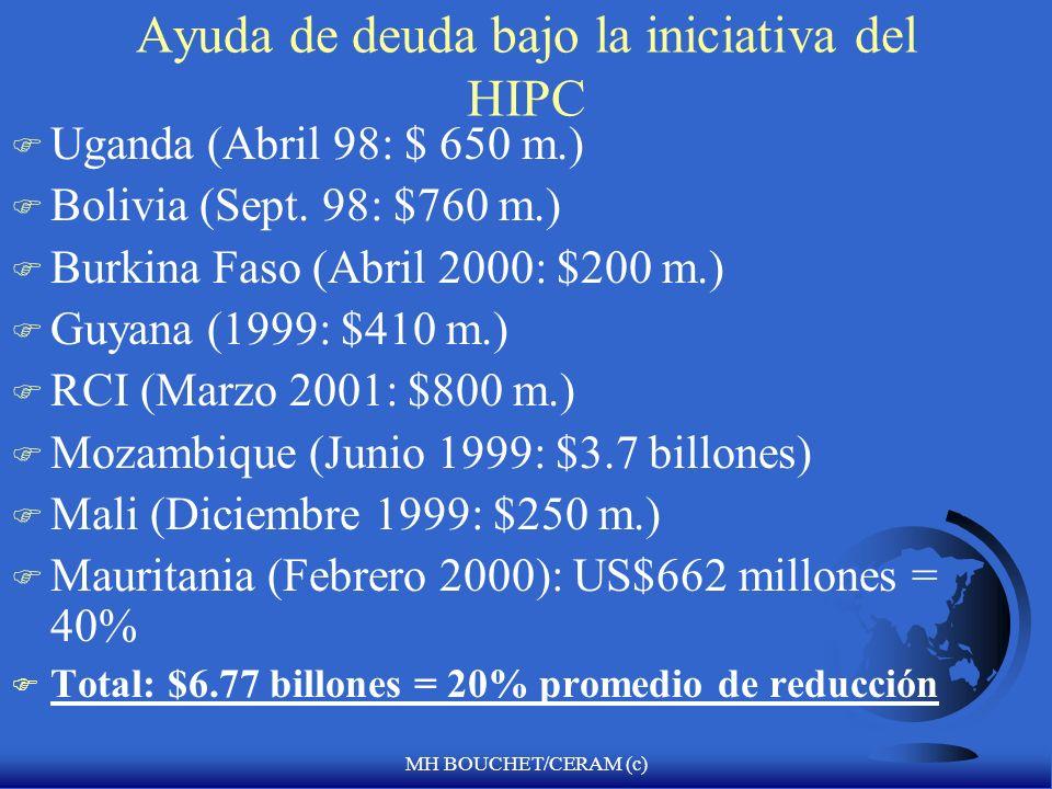 MH BOUCHET/CERAM (c) G8 Junio 1999 Iniciativa de Colonia F 41 países elegibles, incl. Bolivia, RCI, Burkina, Guinea, Mozambique, Tanzania, Zambia, Cha