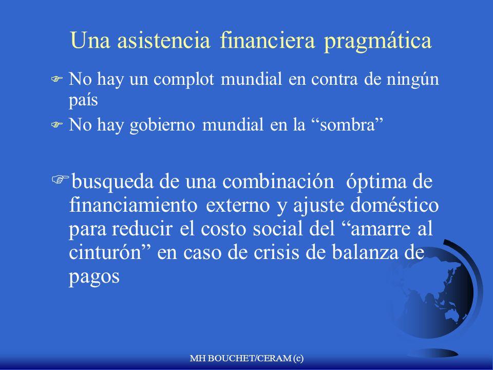 MH BOUCHET/CERAM (c) Facilidades Regulares del FMI F 1.