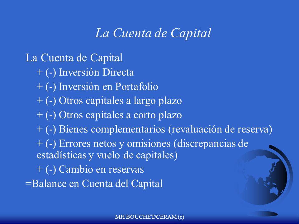 MH BOUCHET/CERAM (c) La Cuenta de Capital + (-) Inversión Directa + (-) Inversión en Portafolio + (-) Otros capitales a largo plazo + (-) Otros capitales a corto plazo + (-) Bienes complementarios (revaluación de reserva) + (-) Errores netos y omisiones (discrepancias de estadísticas y vuelo de capitales) + (-) Cambio en reservas =Balance en Cuenta del Capital