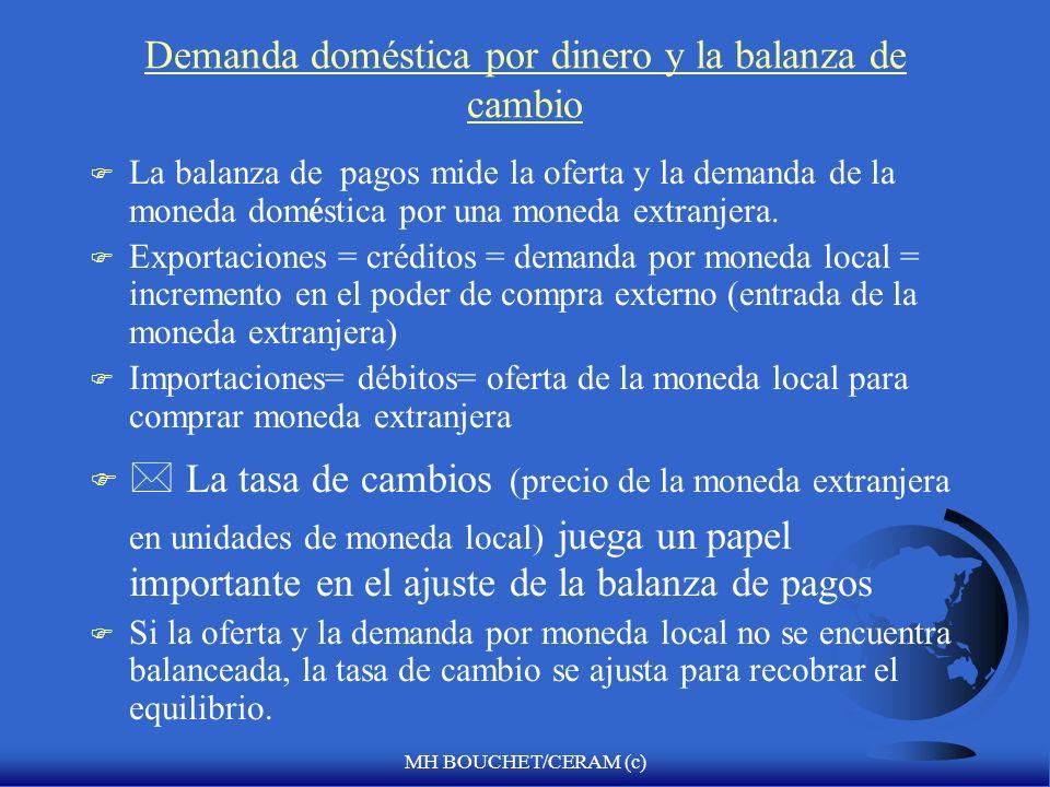 MH BOUCHET/CERAM (c) Demanda doméstica por dinero y la balanza de cambio F La balanza de pagos mide la oferta y la demanda de la moneda doméstica por una moneda extranjera.