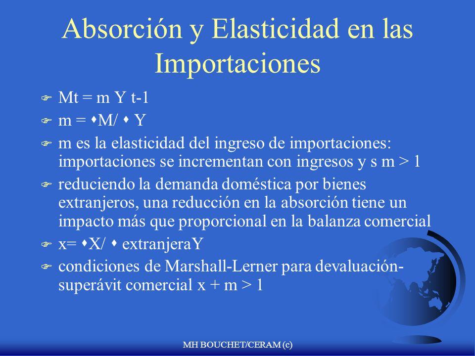 MH BOUCHET/CERAM (c) Absorción y Elasticidad en las Importaciones F Mt = m Y t-1 F m = M/ Y F m es la elasticidad del ingreso de importaciones: importaciones se incrementan con ingresos y s m > 1 F reduciendo la demanda doméstica por bienes extranjeros, una reducción en la absorción tiene un impacto más que proporcional en la balanza comercial F x= X/ extranjeraY F condiciones de Marshall-Lerner para devaluación- superávit comercial x + m > 1
