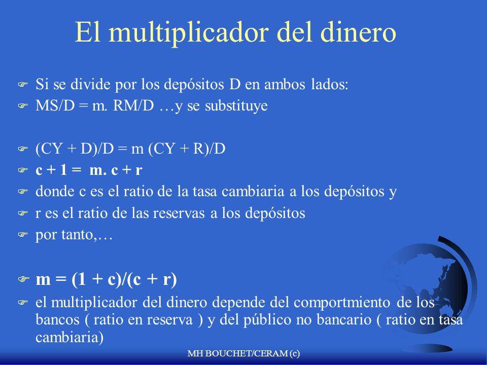 MH BOUCHET/CERAM (c) El multiplicador del dinero F Si se divide por los depósitos D en ambos lados: F MS/D = m.