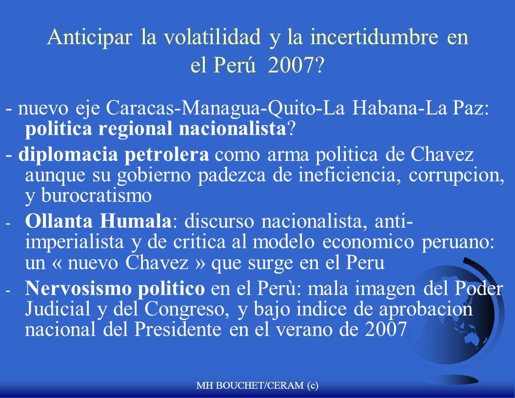 MH BOUCHET/CERAM (c) Riesgo Político… anticipación a la volatilidad y a la incertidumbre F La revolución marxista cubana en 1959: firmas americanas pe