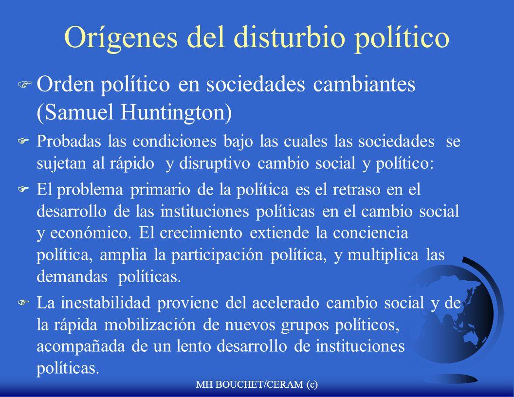 MH BOUCHET/CERAM (c) Análisis del Riesgo Político F Identificar la estructura del poder y las raices de la legitimidad política: F ideológica (Corea d