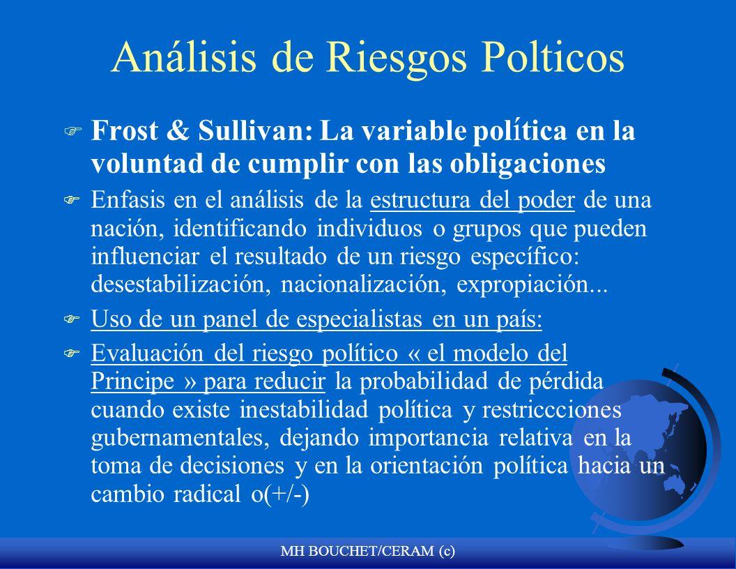 MH BOUCHET/CERAM (c) Análisis de la complejidad del riesgo político… F Analisis de Frost & Sullivan en la evaluación del riesgo político F el Modelo d