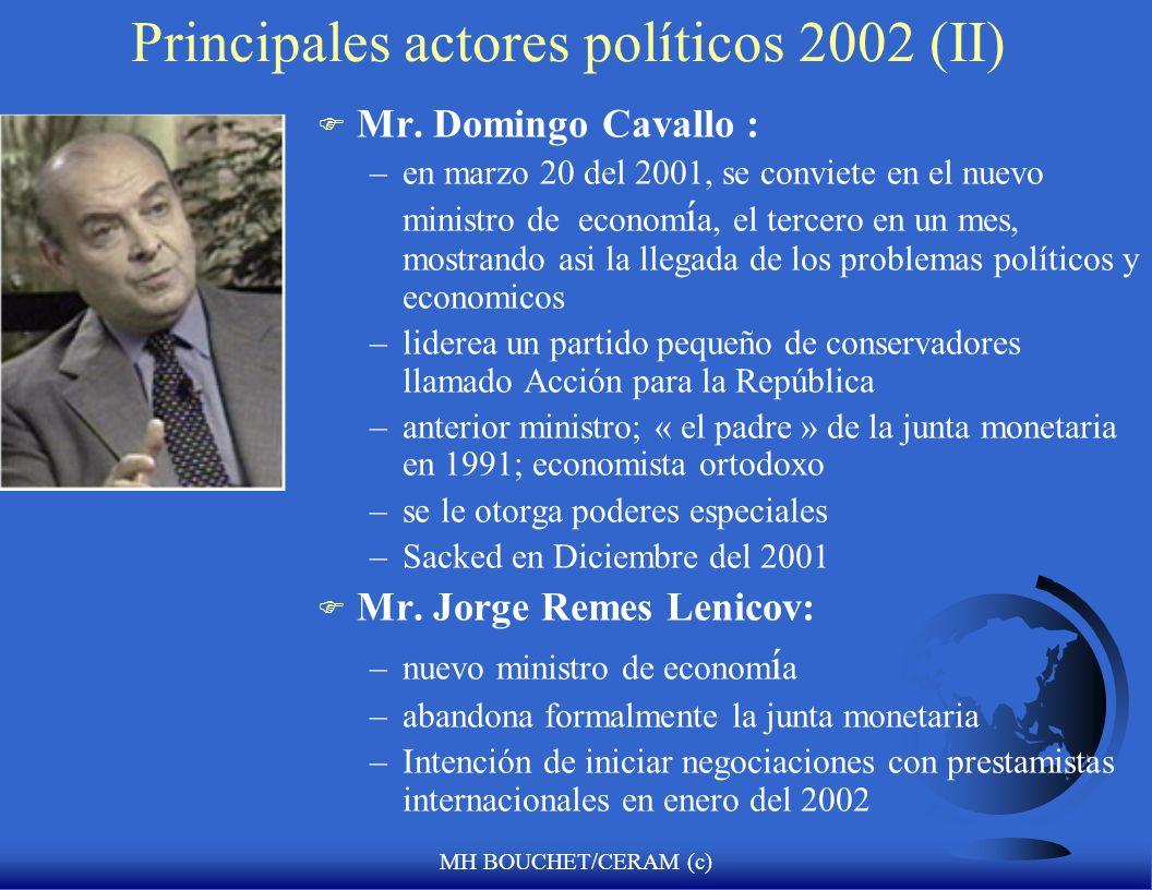 MH BOUCHET/CERAM (c) ARGENTINA Principales actores políticos F Kirchner, Presidente a continuacion de Eduardo Duhalde, y de De la Rua: anterior presid