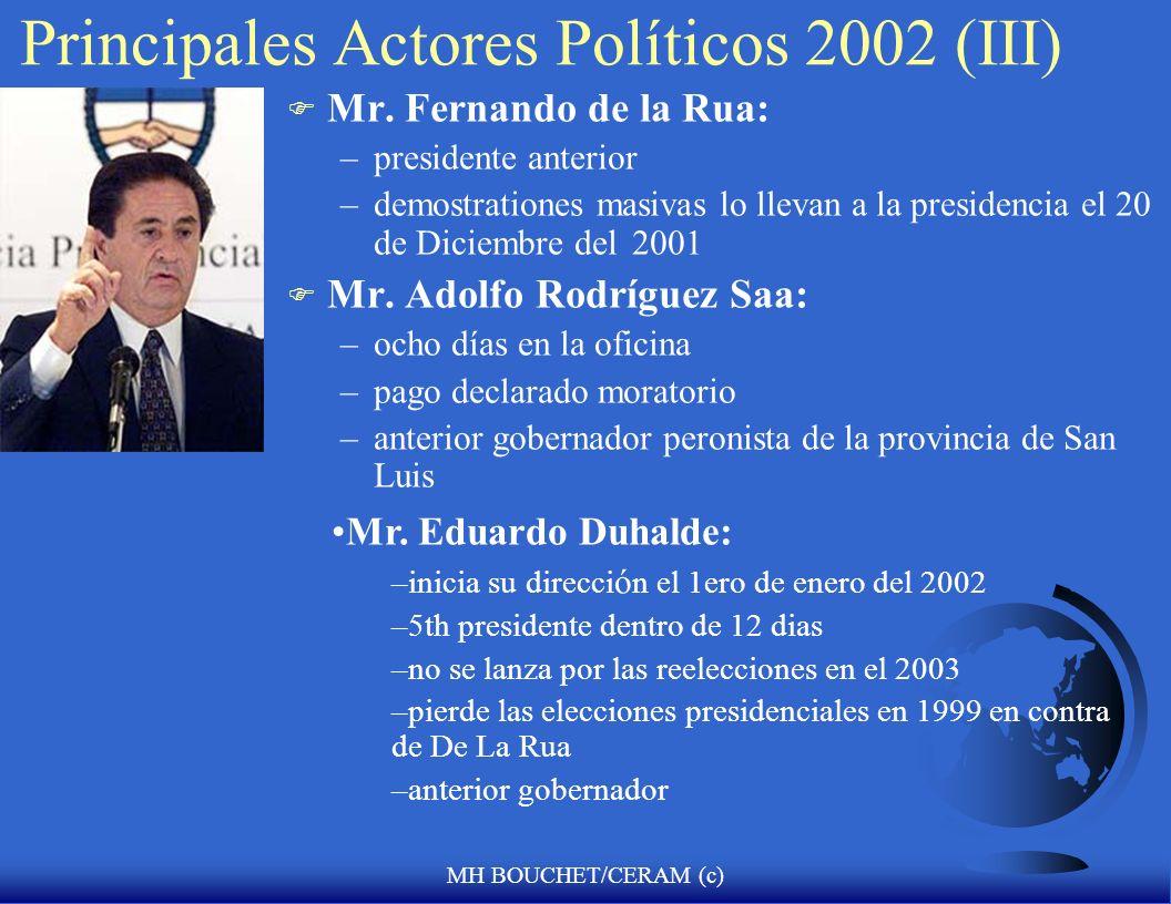 MH BOUCHET/CERAM (c) Principales actores políticos 2002 (II) F Mr. Domingo Cavallo : –en marzo 20 del 2001, se conviete en el nuevo ministro de econom