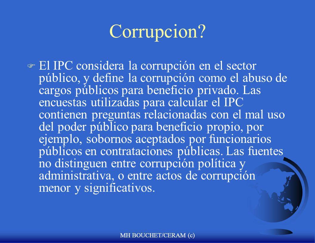 MH BOUCHET/CERAM (c) Índice de Percepción de la Corrupción F El Índice de Percepción de la Corrupción de TI (IPC) clasifica los países respecto al gra