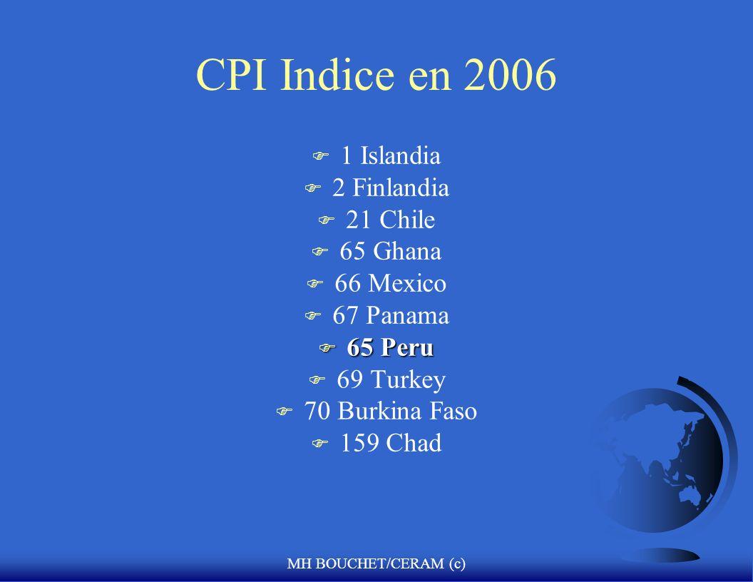 MH BOUCHET/CERAM (c) Corrupcion? F El IPC considera la corrupción en el sector público, y define la corrupción como el abuso de cargos públicos para b