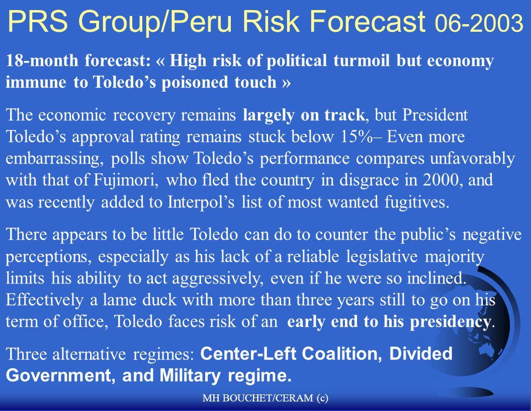MH BOUCHET/CERAM (c) Banco Mundial: Peru, Chile y Corrupción